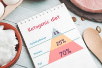 The Keto Diet: What Is It, How Does It Work, And Is It For You?