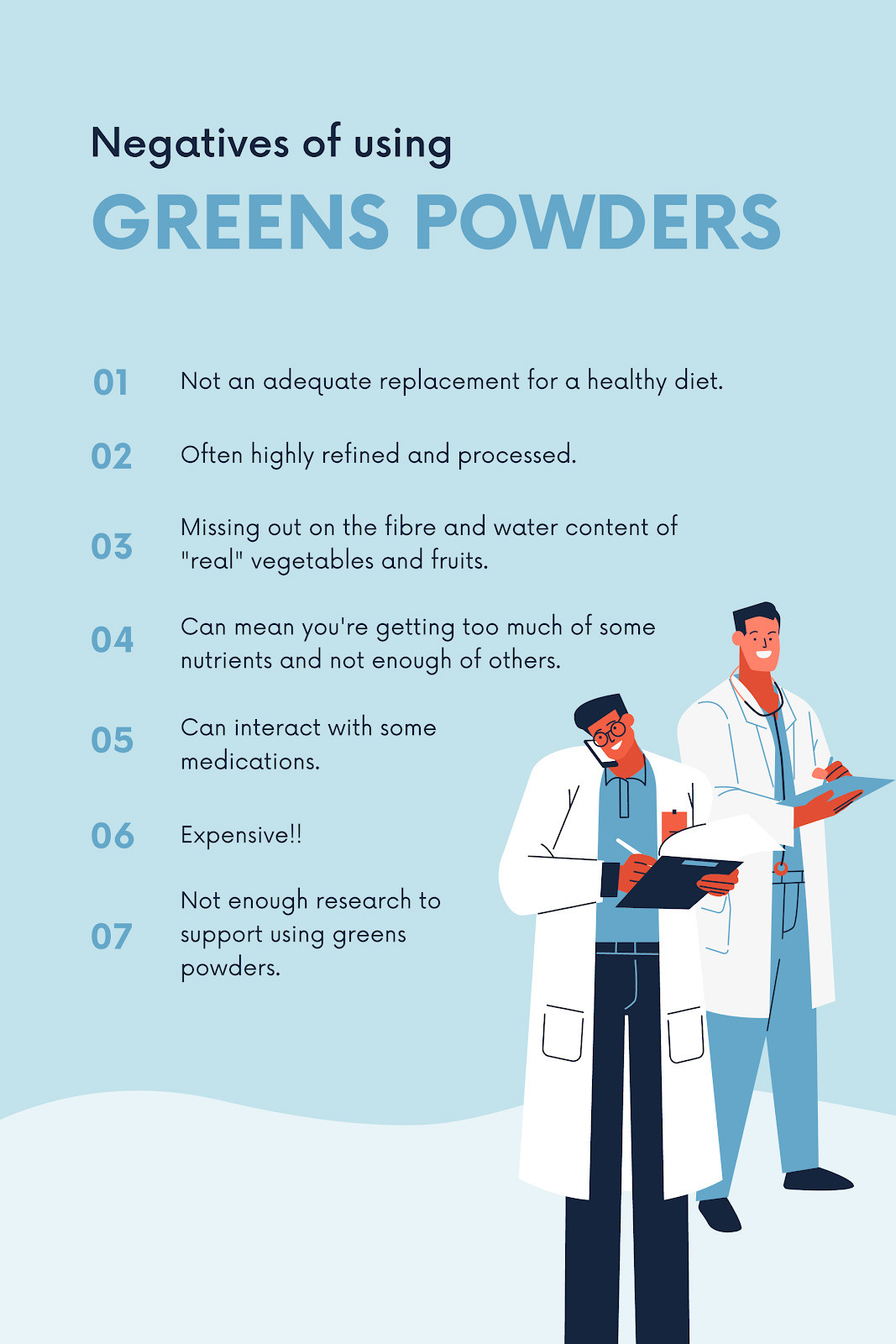Disadvantages of greens powder supplements