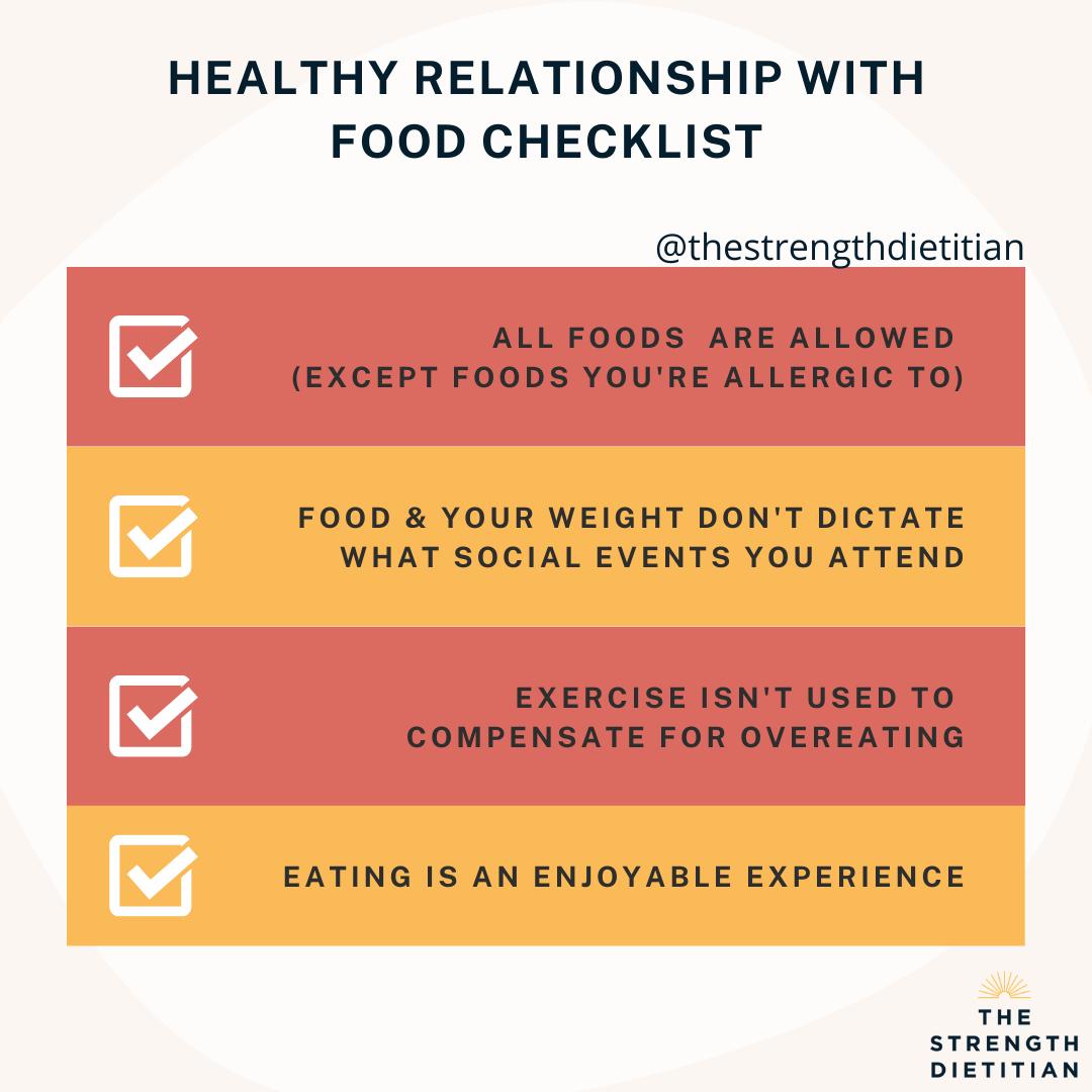 Healthy Eating Checklist