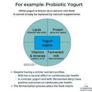 Probiotic Yogurt vs Probiotics