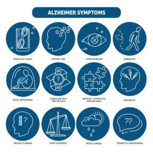 alzheimers disease and type 3 diabetes symptoms